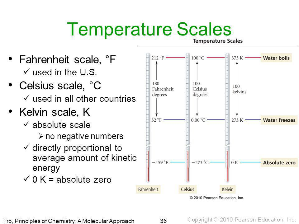Temperature Scales Fahrenheit scale, °F Celsius scale, °C