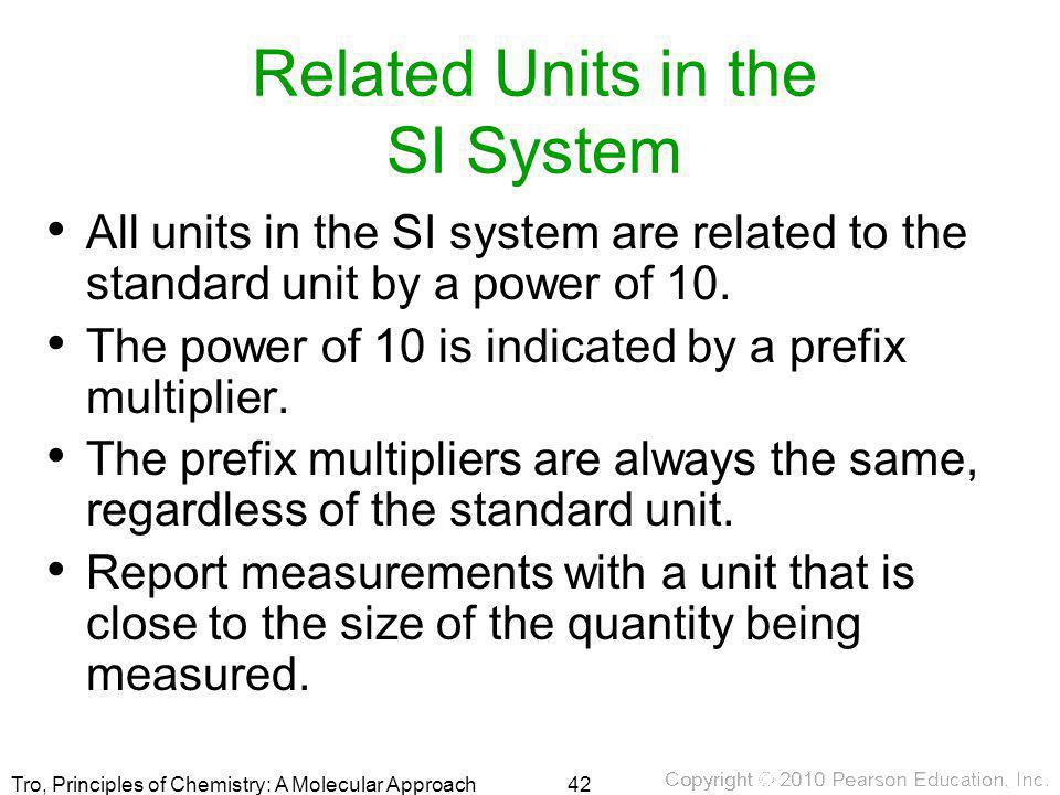 Related Units in the SI System