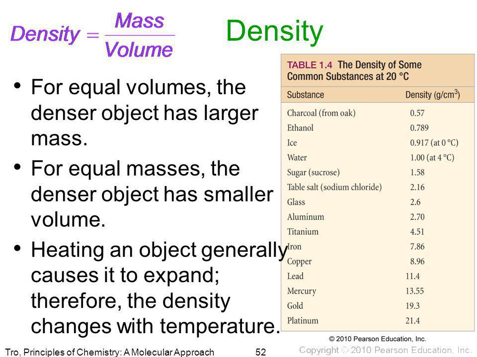 Density For equal volumes, the denser object has larger mass.