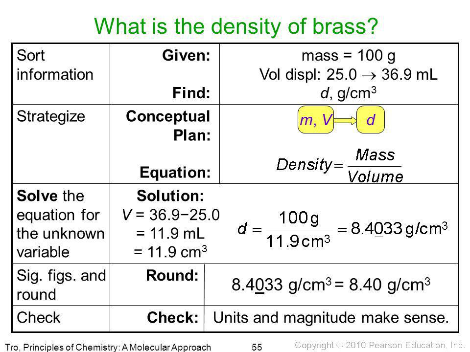 What is the density of brass