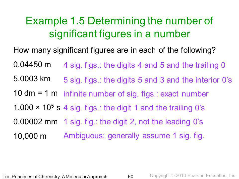 Example 1.5 Determining the number of significant figures in a number