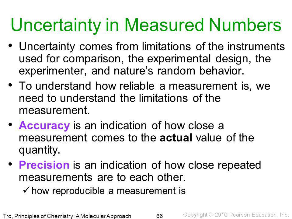 Uncertainty in Measured Numbers