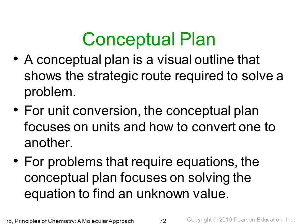 Conceptual Plan A conceptual plan is a visual outline that shows the strategic route required to solve a problem.