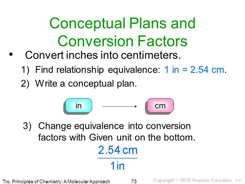Conceptual Plans and Conversion Factors