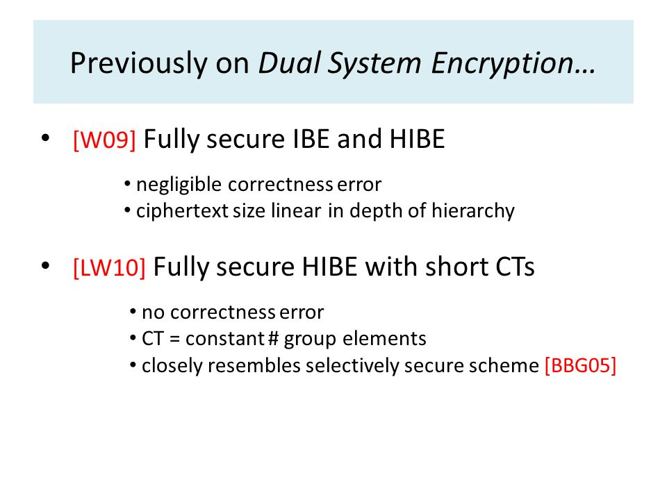 Previously on Dual System Encryption…