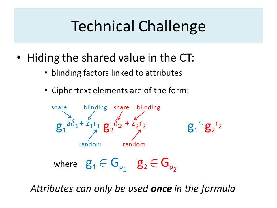 Technical Challenge g1a±1+ z1r1 g2±2 + z2r2 g1r1g2r2