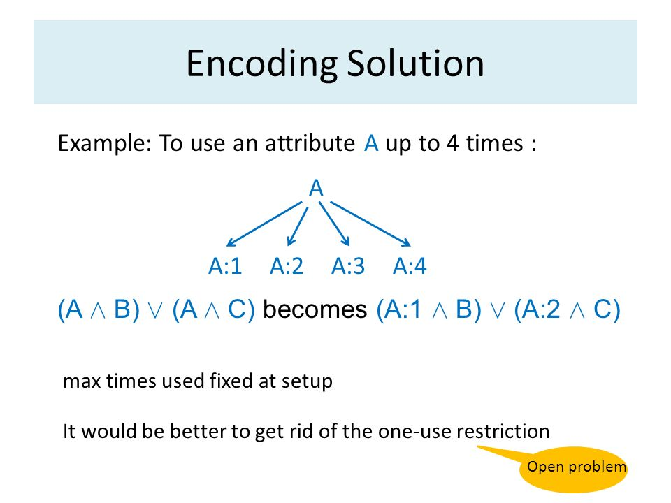 Encoding Solution Example: To use an attribute A up to 4 times : A A:1