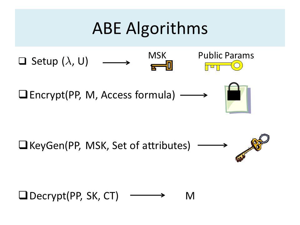 ABE Algorithms Encrypt(PP, M, Access formula)