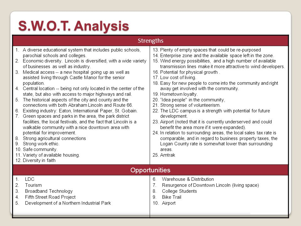 S.W.O.T. Analysis Strengths Opportunities