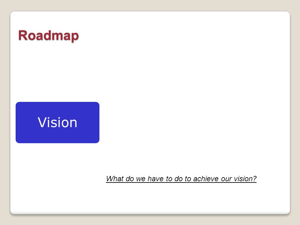 What do we have to do to achieve our vision