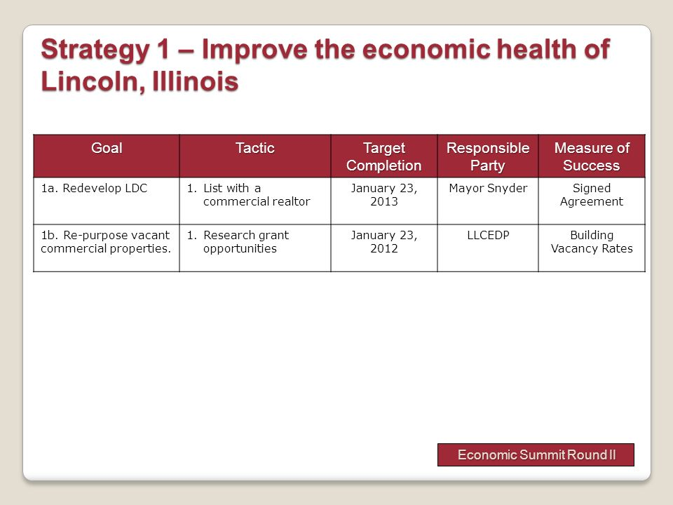 Strategy 1 – Improve the economic health of Lincoln, Illinois