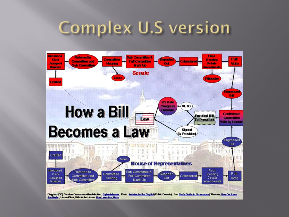 Complex U.S version