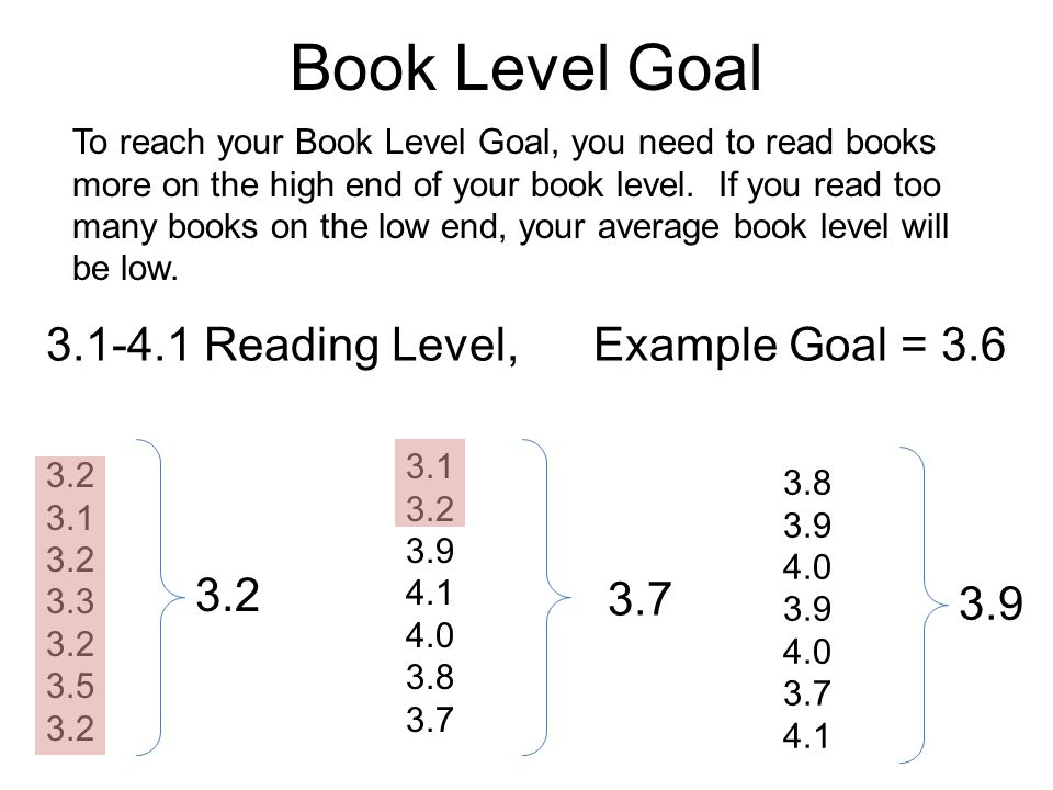 3.1-4.1 Reading Level, Example Goal = 3.6