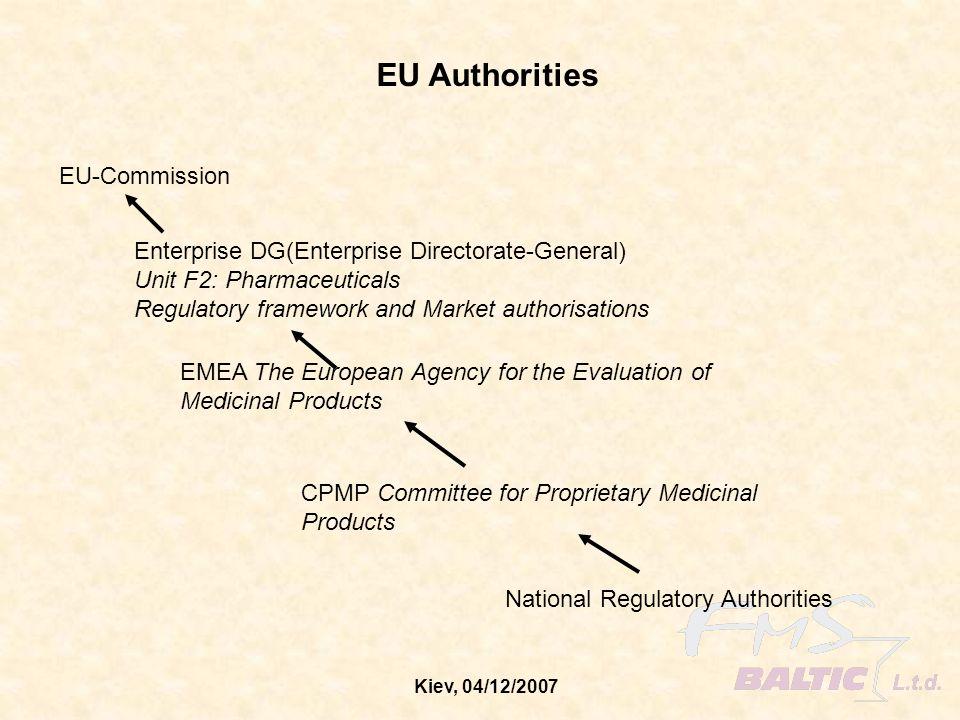 EU Authorities EU-Commission