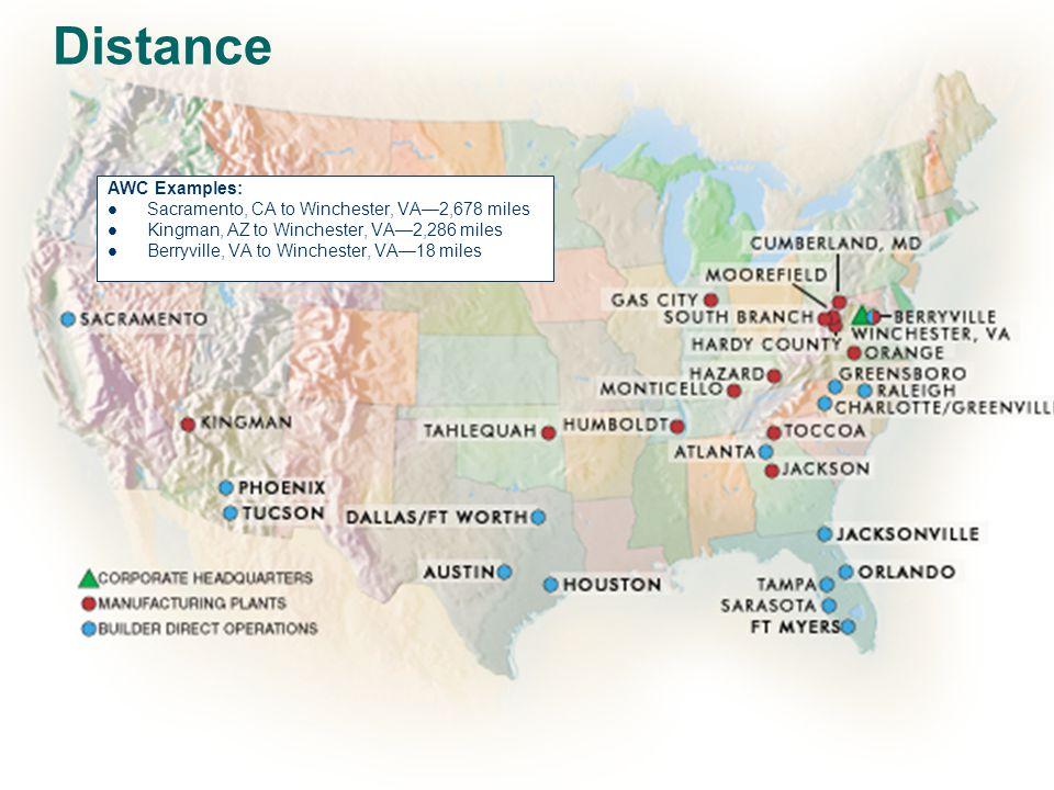 Distance AWC Examples: Sacramento, CA to Winchester, VA—2,678 miles