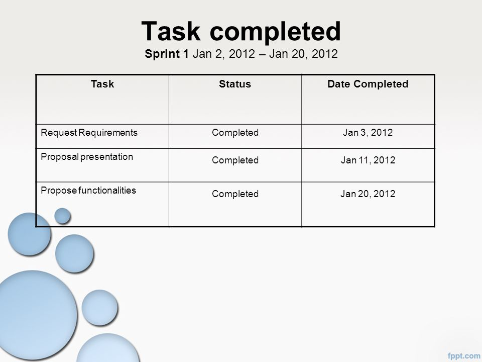 Task completed Sprint 1 Jan 2, 2012 – Jan 20, 2012