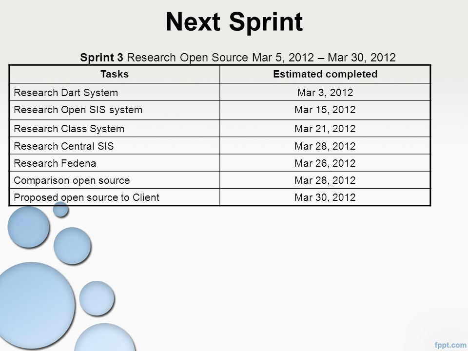 Next Sprint Sprint 3 Research Open Source Mar 5, 2012 – Mar 30, 2012