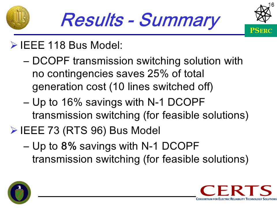Results - Summary IEEE 118 Bus Model: