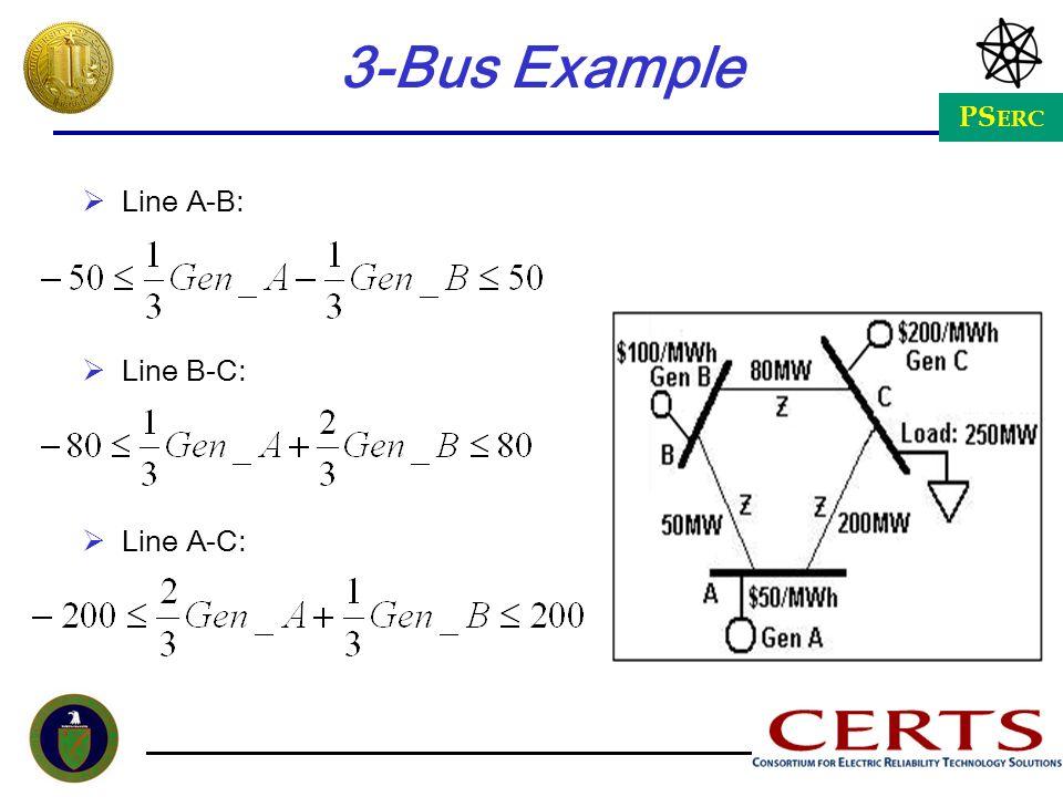 3-Bus Example Line A-B: Line B-C: Line A-C: