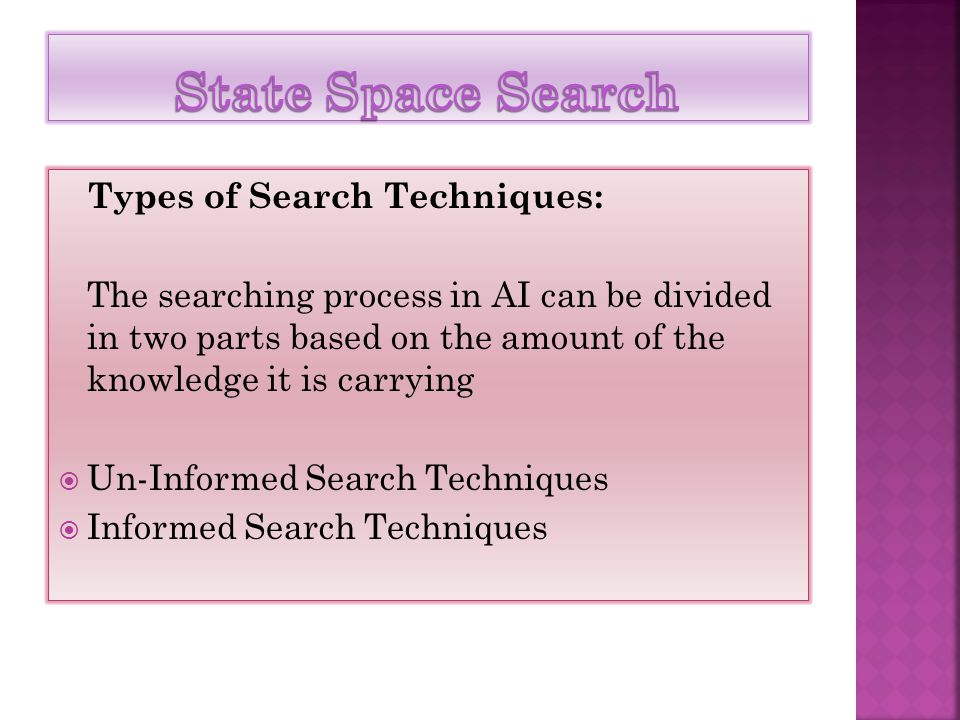 State Space Search Types of Search Techniques: