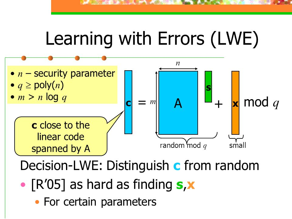 Learning with Errors (LWE)