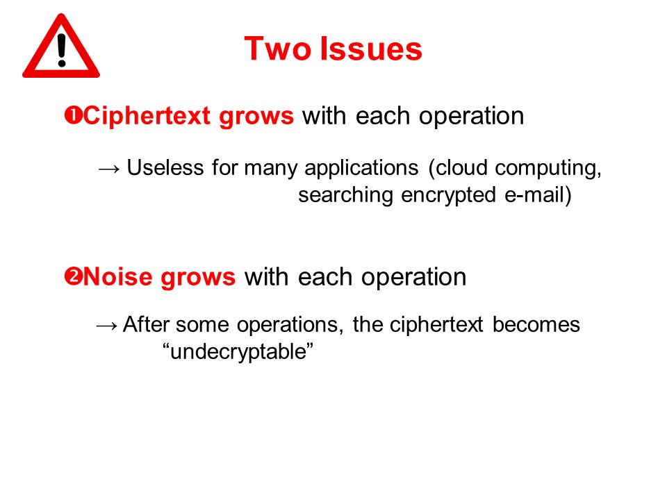 Two Issues Ciphertext grows with each operation
