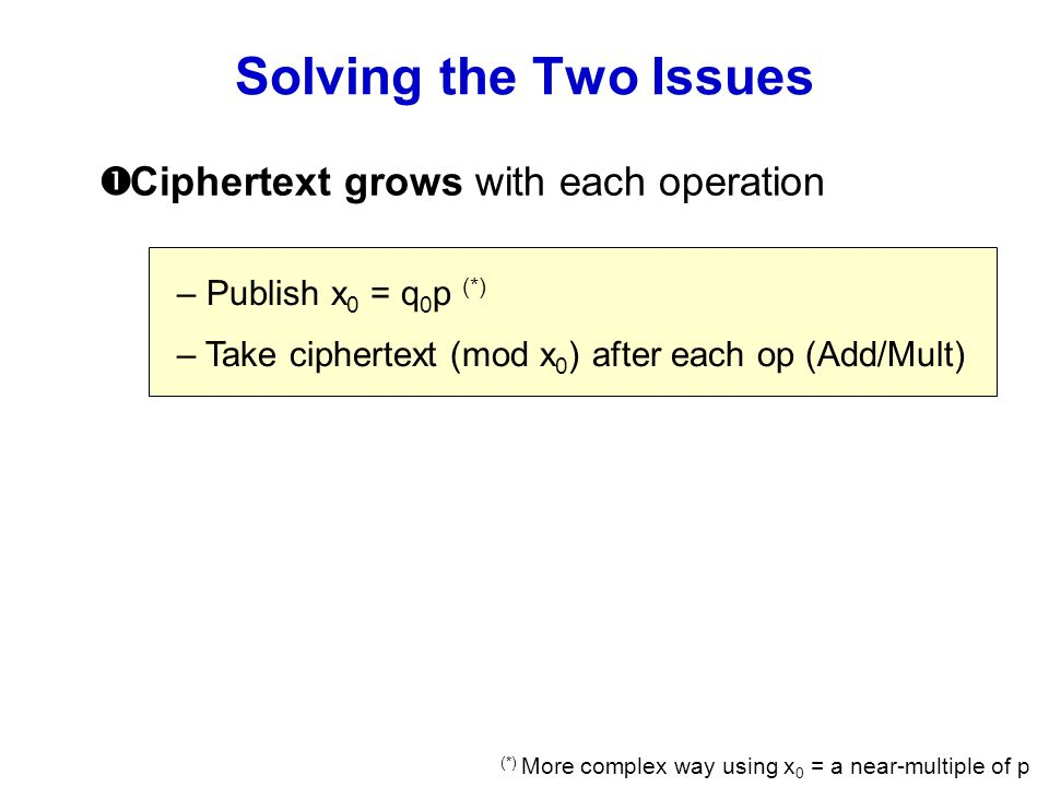 Solving the Two Issues Ciphertext grows with each operation