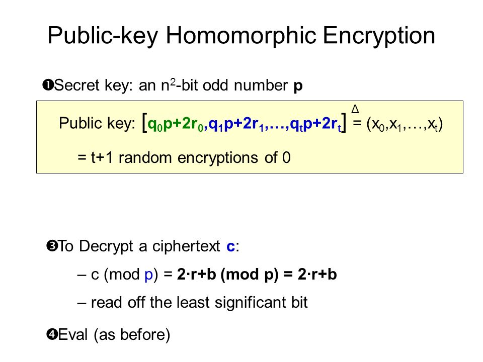 Public-key Homomorphic Encryption
