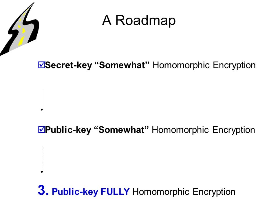 3. Public-key FULLY Homomorphic Encryption