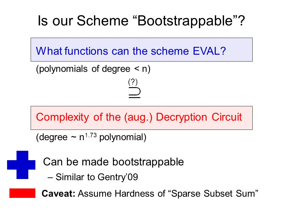 Is our Scheme Bootstrappable