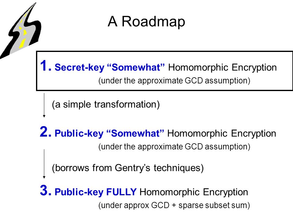 A Roadmap 1. Secret-key Somewhat Homomorphic Encryption (under the approximate GCD assumption) (a simple transformation)