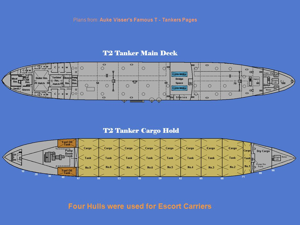Plans from: Auke Visser s Famous T - Tankers Pages