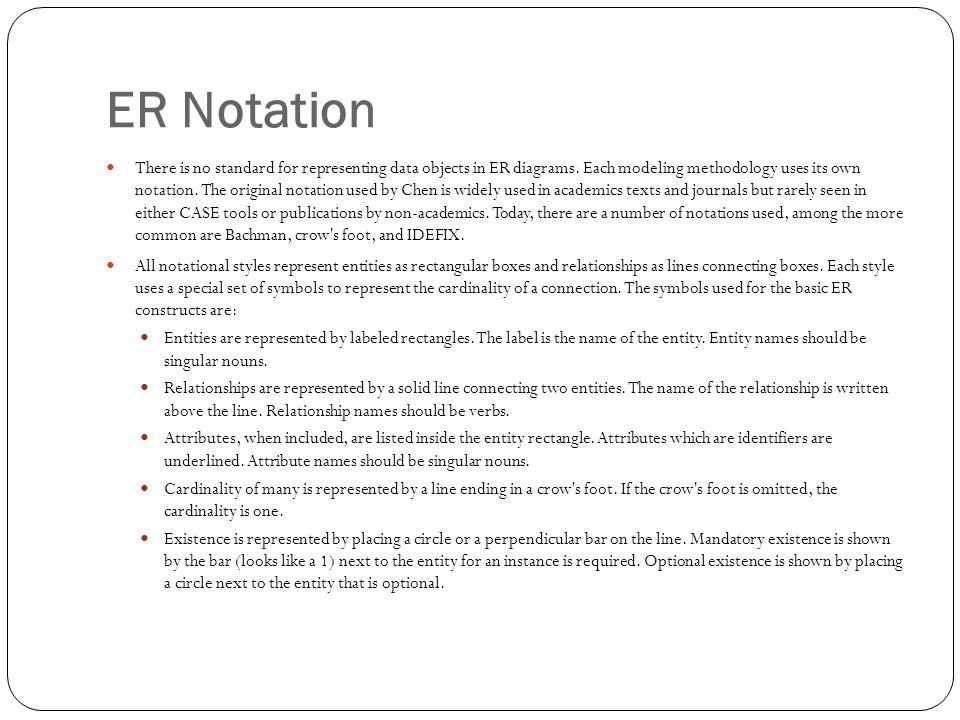 ER Notation