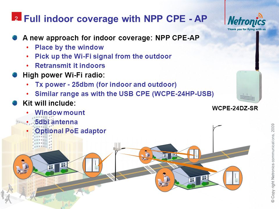 Full indoor coverage with NPP CPE - AP