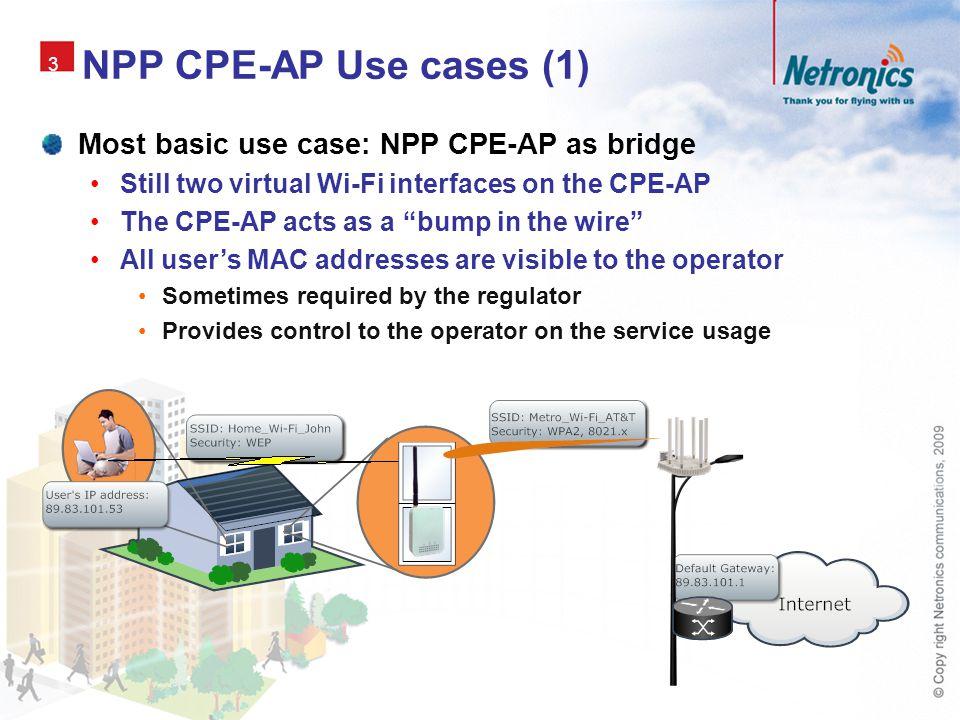 NPP CPE-AP Use cases (1) Most basic use case: NPP CPE-AP as bridge