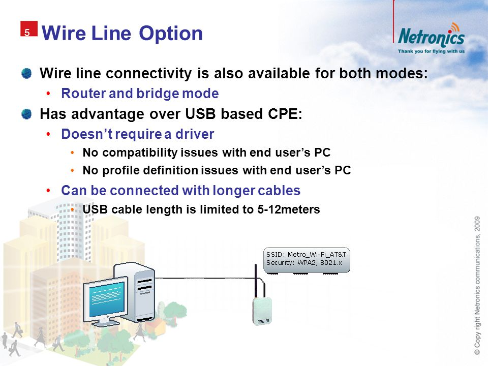 Wire Line Option 5. Wire line connectivity is also available for both modes: Router and bridge mode.