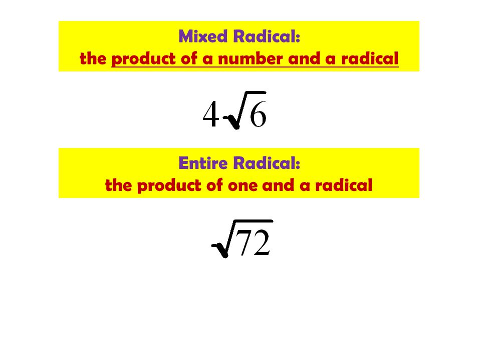 the product of a number and a radical