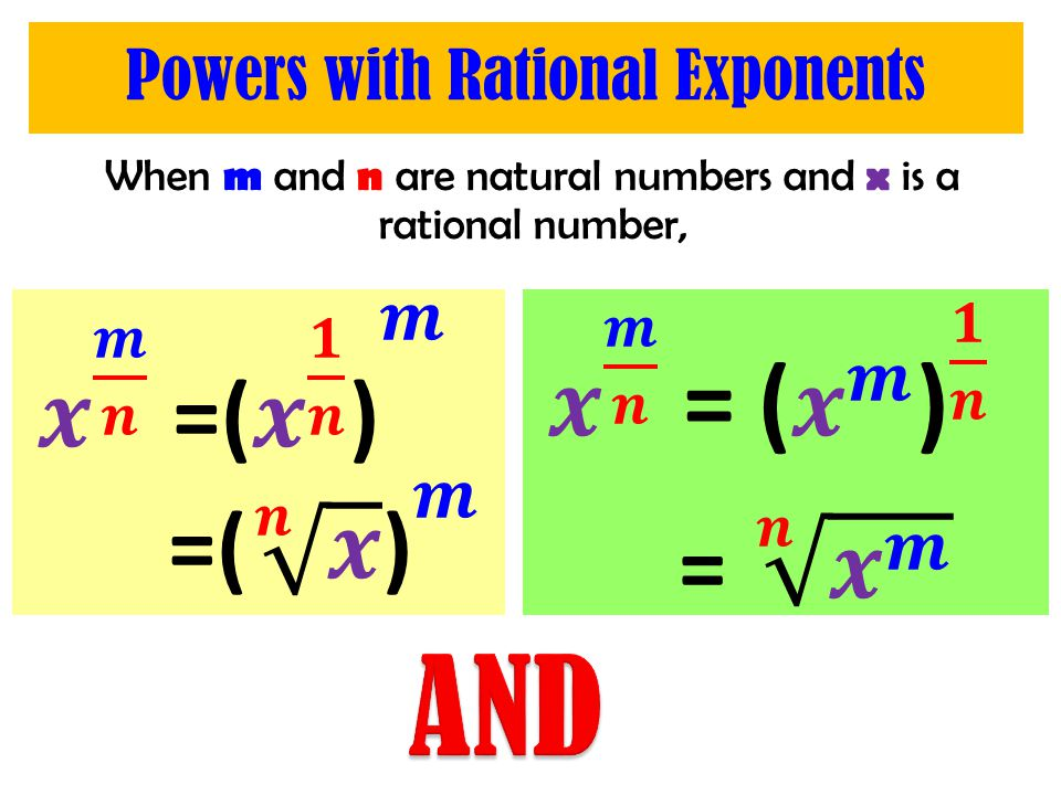 Powers with Rational Exponents