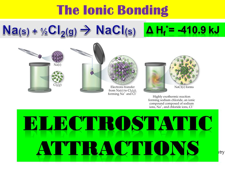 ELECTROSTATIC ATTRACTIONS