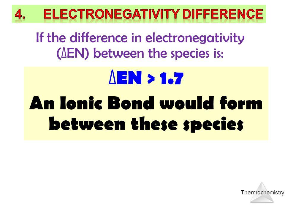 ΔEN > 1.7 An Ionic Bond would form between these species