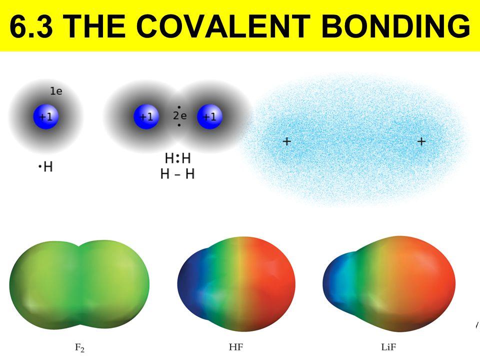 6.3 THE COVALENT BONDING