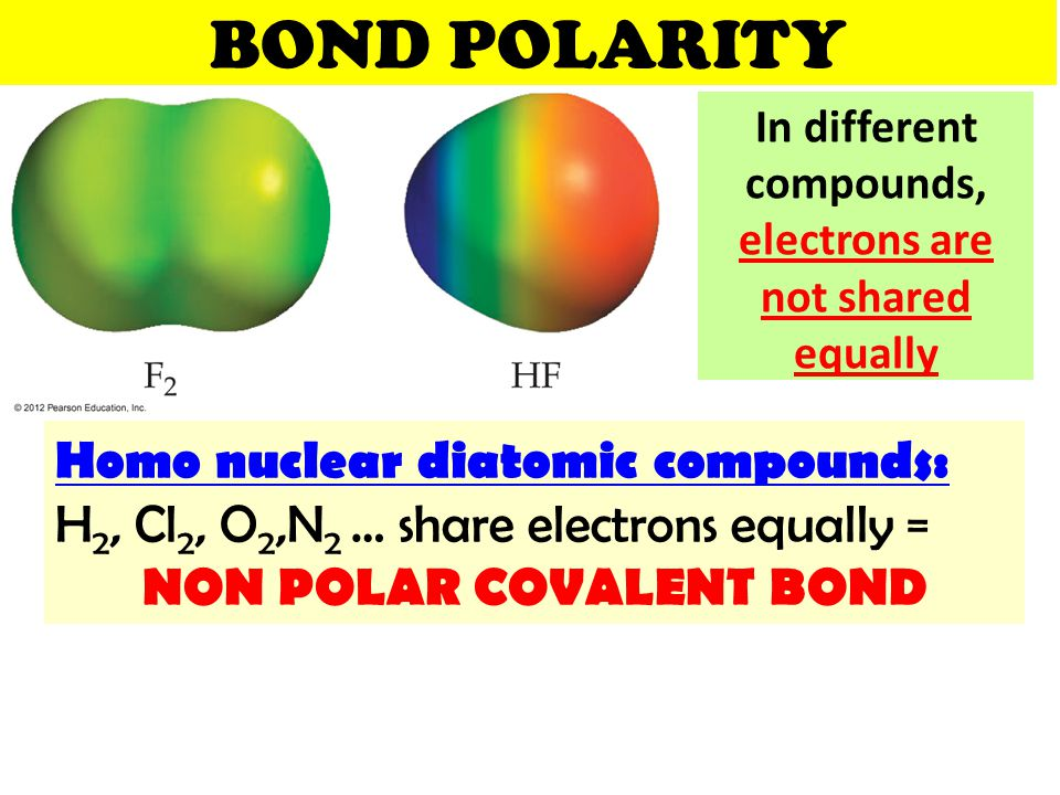BOND POLARITY Homo nuclear diatomic compounds: