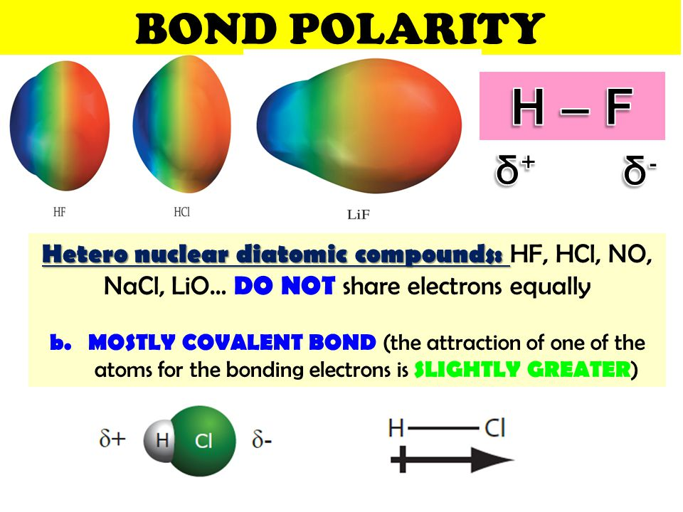BOND POLARITY H – F. δ+ δ- Hetero nuclear diatomic compounds: HF, HCl, NO, NaCl, LiO… DO NOT share electrons equally.