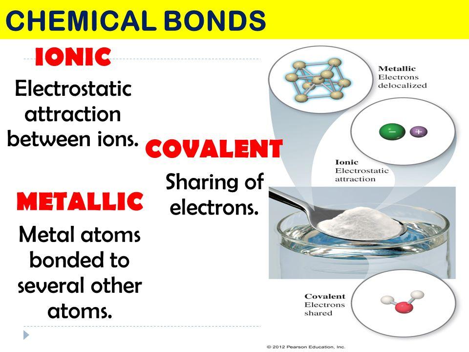 CHEMICAL BONDS IONIC COVALENT METALLIC