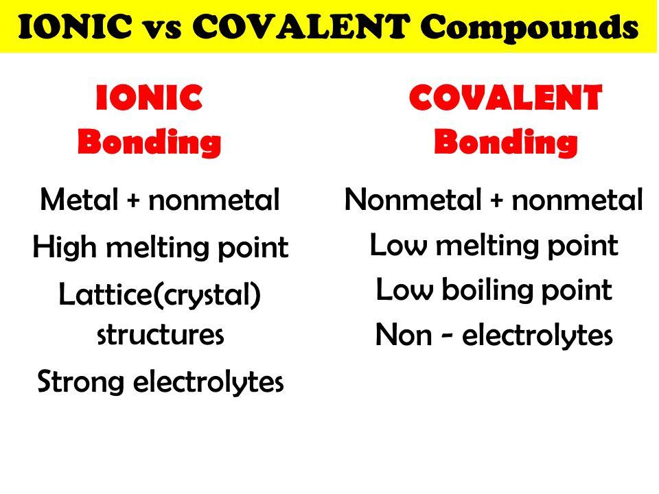 IONIC vs COVALENT Compounds