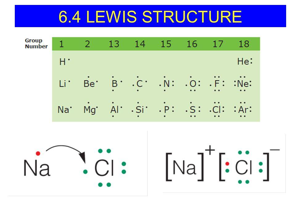 6.4 LEWIS STRUCTURE DIAGRAMS