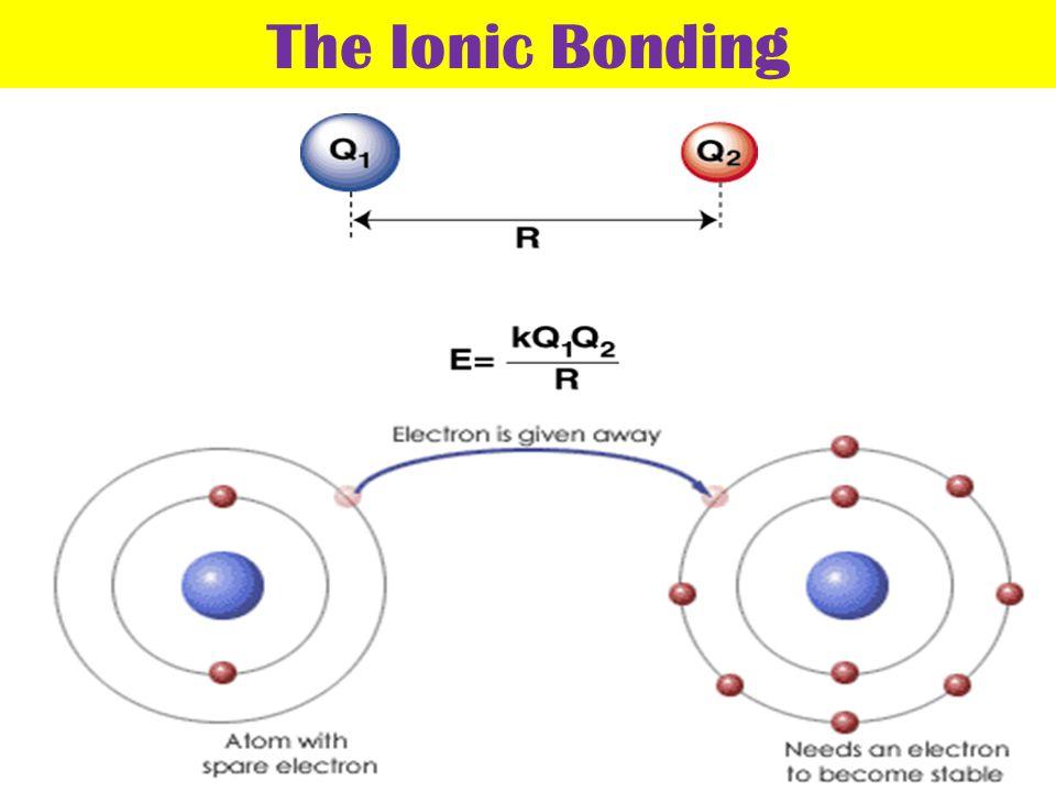 The Ionic Bonding
