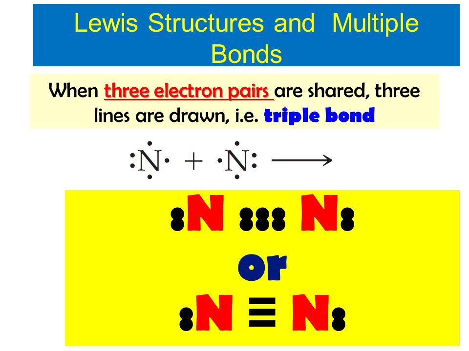 Lewis Structures and Multiple Bonds