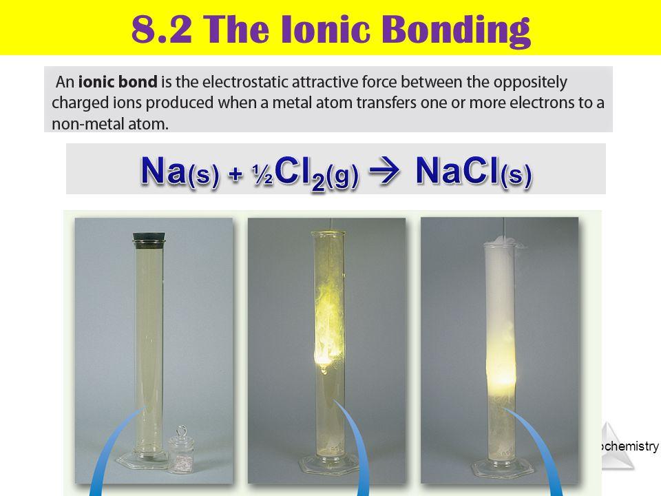 Na(s) + ½Cl2(g)  NaCl(s)