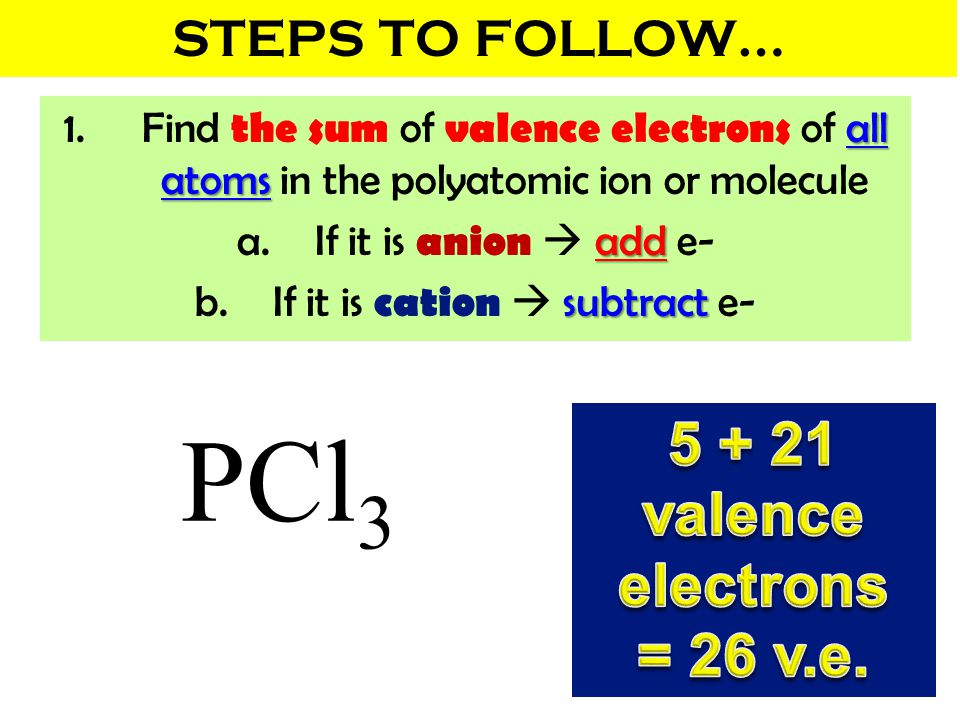 If it is cation  subtract e-